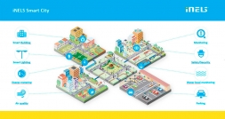 """Tech-Dom.com: """" A smart city after the Smart Home - what are its options"""""""